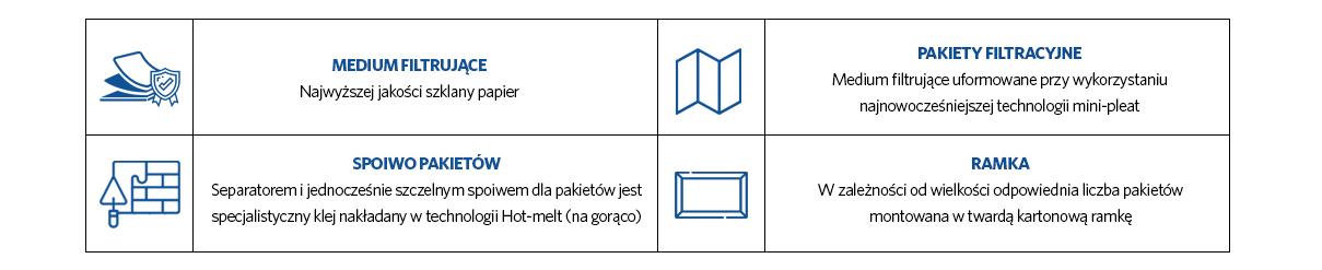 tabelka-cechy-filtry-komfovent.jpg